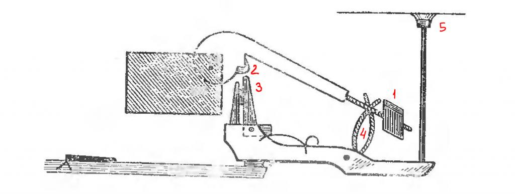 Устройство рояля